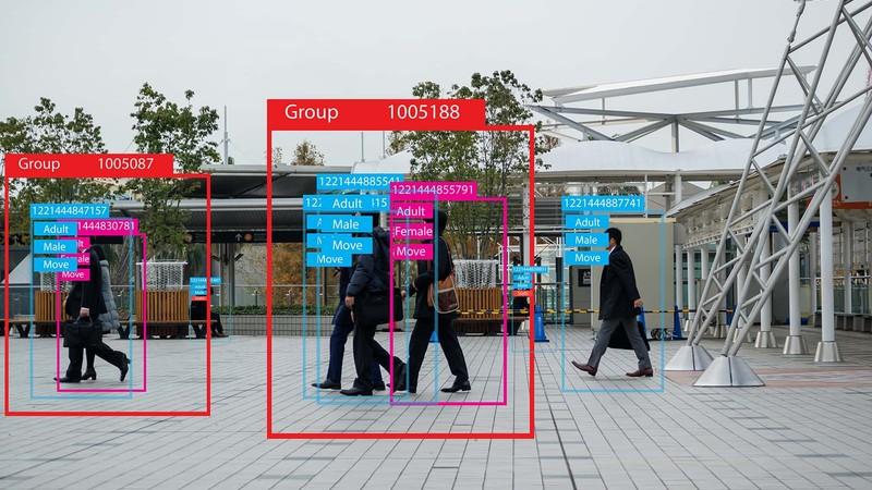 Facial Recognition: the Advent of a New Era in Non-Digital Marketing?